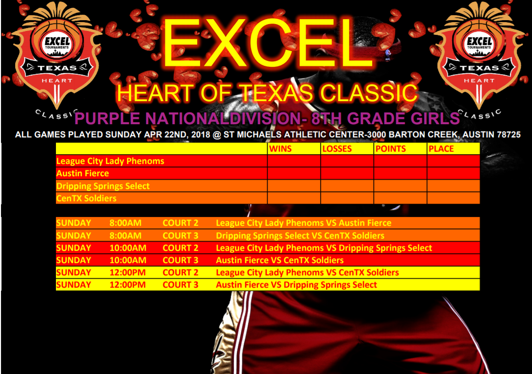 Austin Heart of Texas Basketball Classic Tournament for Girls