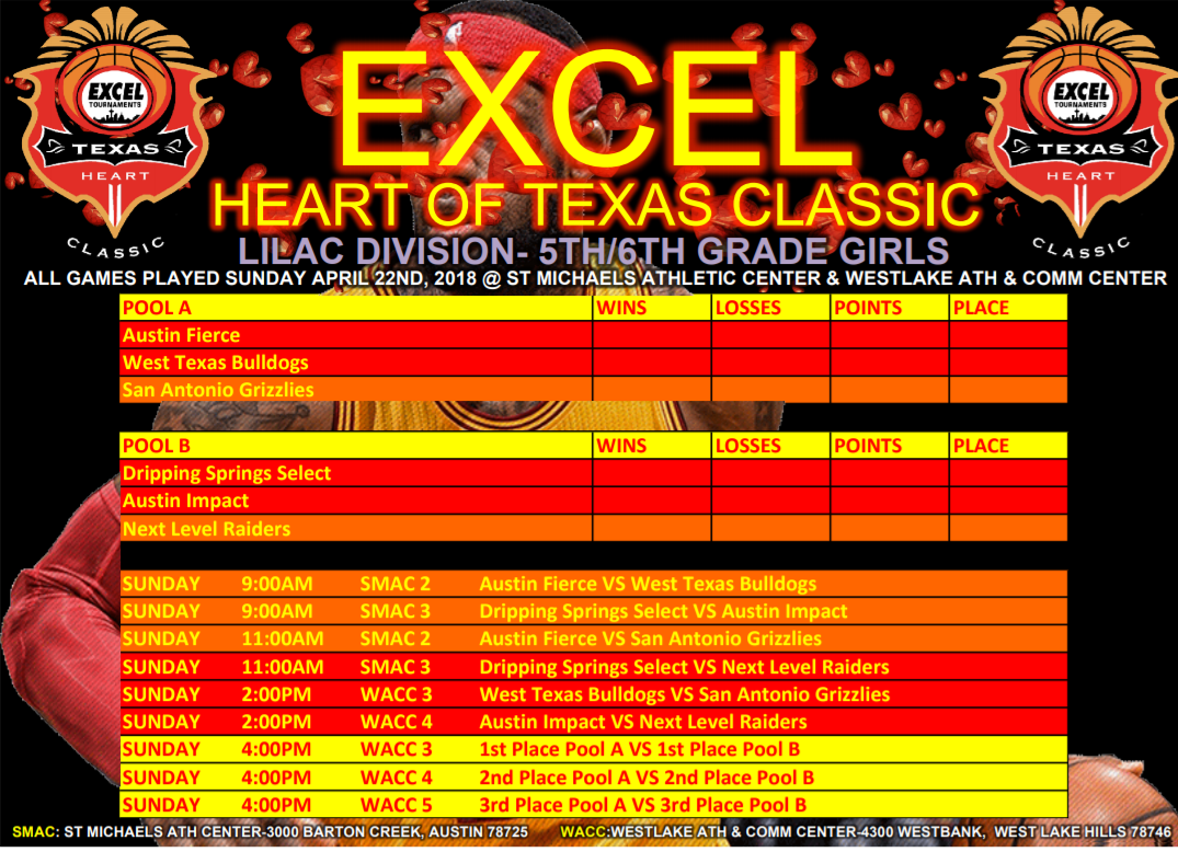 Austin Heart of Texas Basketball Tournament for Girls
